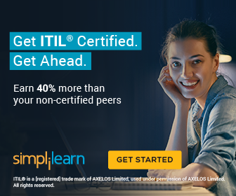 Image for 336x280 ITIL Foundation Certification - Completion Rates