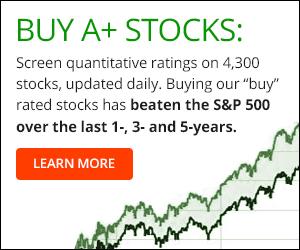300x250C Buy A+ Stocks