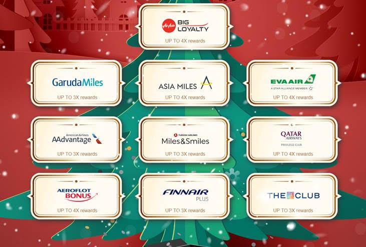 Biggest ever Christmas Giveaway! Earn extra miles or points when you book hotels now!