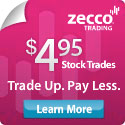 Zecco free stock trades