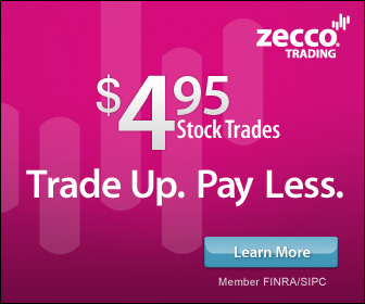 Zecco.com - The best value in online trading