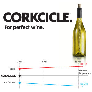 CORKCICLE keeps wine at the perfect temperature