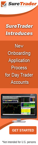 Onboarding Application Process for Day Trader Accounts