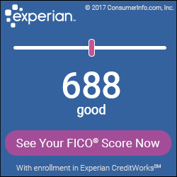 What's Your Credit Score?