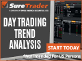 Day Trading Trend Analysis