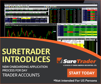 SureTrader Introduces New Onboarding Application Process for Day Trader Accounts
