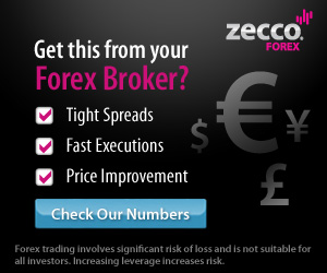 Zecco Forex Online Foreign Exchange Trading