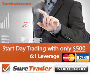 Low cost trades, higher leverage