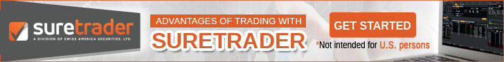 Advantages of Trading with SureTrader