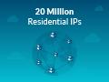20 Million Residential IPs