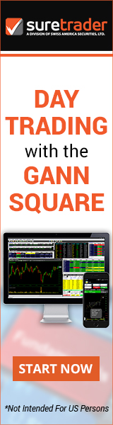 Day Trading with the Gann Square