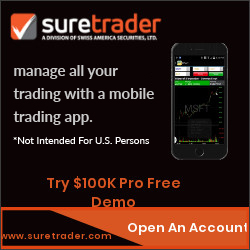 Manage all your Trading with a Mobile Trading App