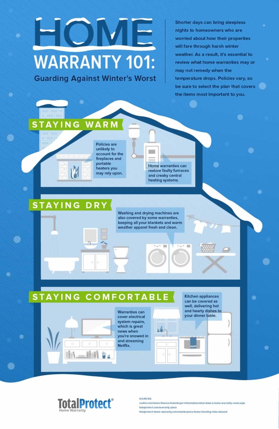 Infographic: Winter