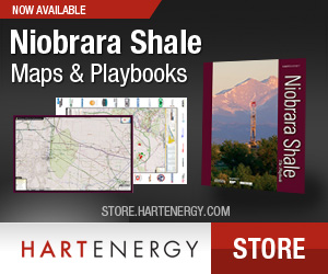 Niobrara Shale Map