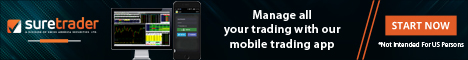 Manage all your Trading  with an Mobile Trading App
