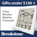Brookstone Gifts under $100 125x125