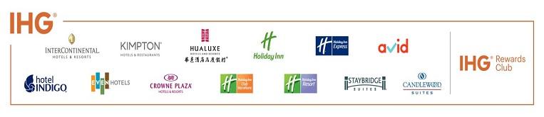 IHG Hotels in Tyler Texas