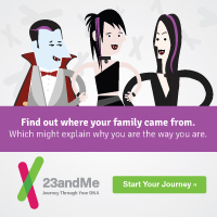 Find out where your family came from. Which might explain why you are the way you are.