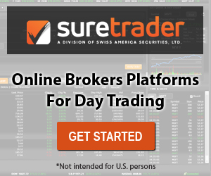 Online Brokers Platforms For Day Trading