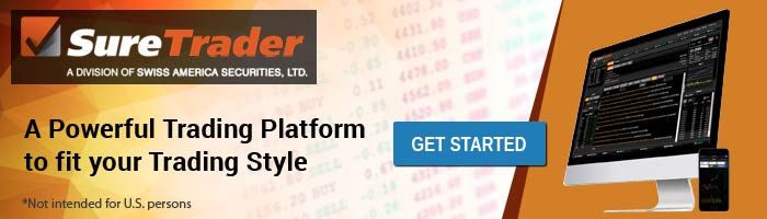 A Powerful Trading Platform to fit your Trading Style