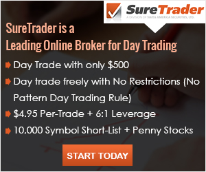 SureTrader is a Leading Online Broker for day trading