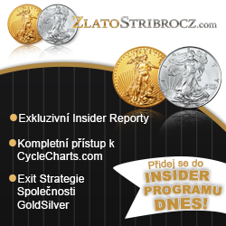 Czech GoldSilver.com Banner
