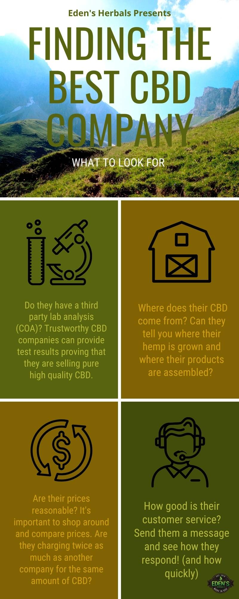 Eden's Herbals Infographic Finding the Right CBD Company